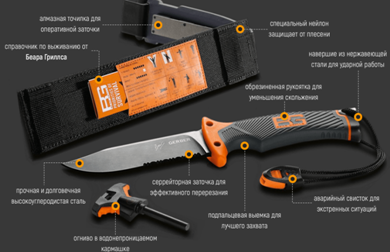 Gerber Bear Grylls Ultimate характеристики